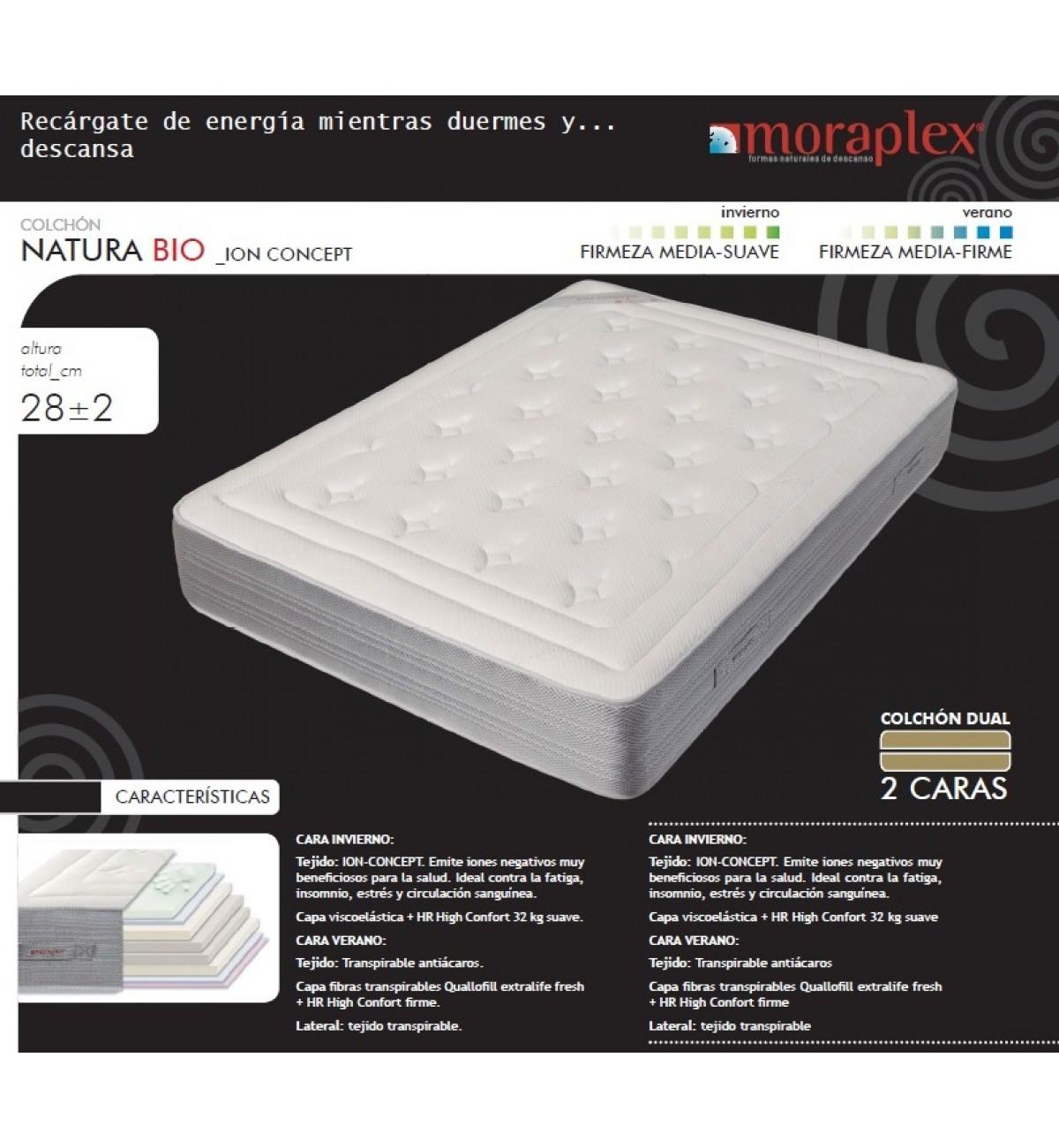 Colchón Natura Bio de Moraplex con sistema Ion Concept al mejor