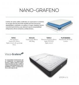 colchonesycamas.net-Norcolchón Nano-Grafeno Colchón-NorcolchónNanoGrafeno-20